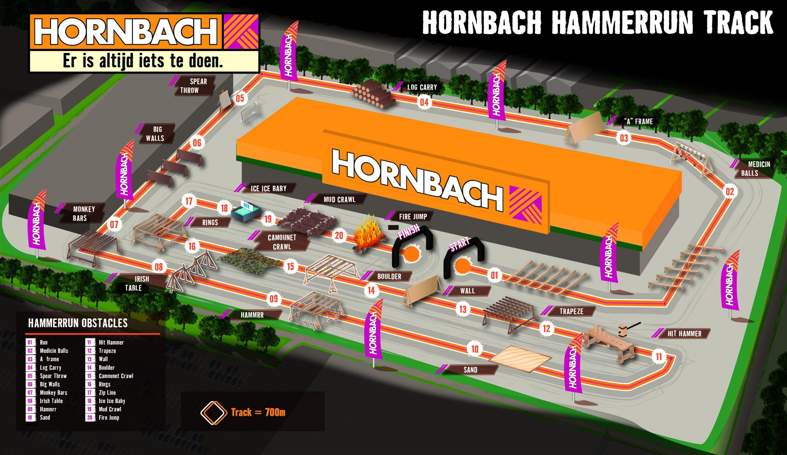 Hammerrun track